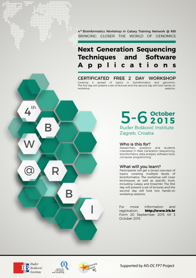 Next Generation Sequencing Techniques and Software