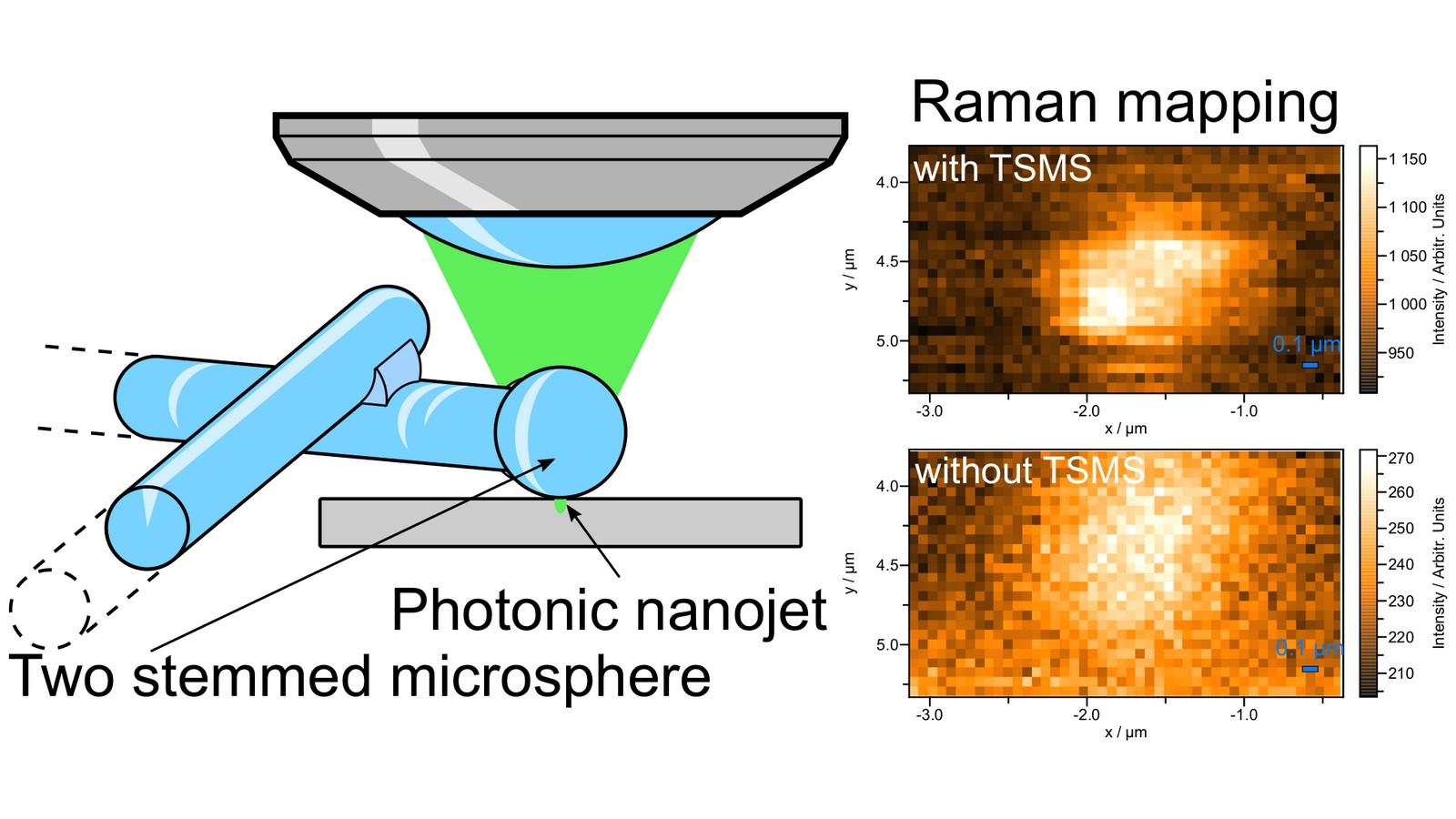 Fizičari objavili rad u časopisu Applied Surface Science te prijavili patent